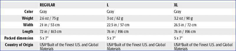 Therm-a-Rest LuxuryLite Cot Warmer specifications.