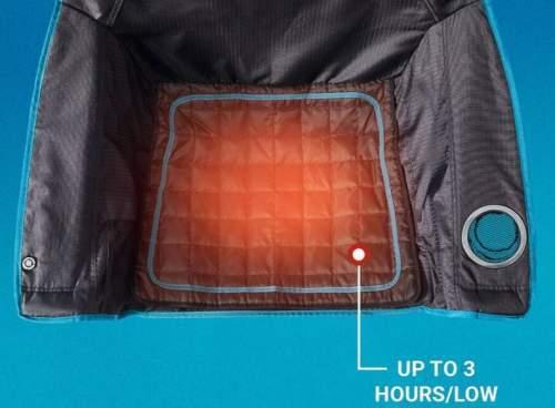 The heated pad.